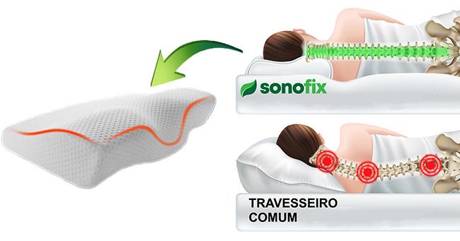 Sonofix reclame aqui